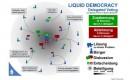 Is directe democratie mogelijk?