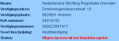 KvK inschrijving Stichting Registratie Diensten