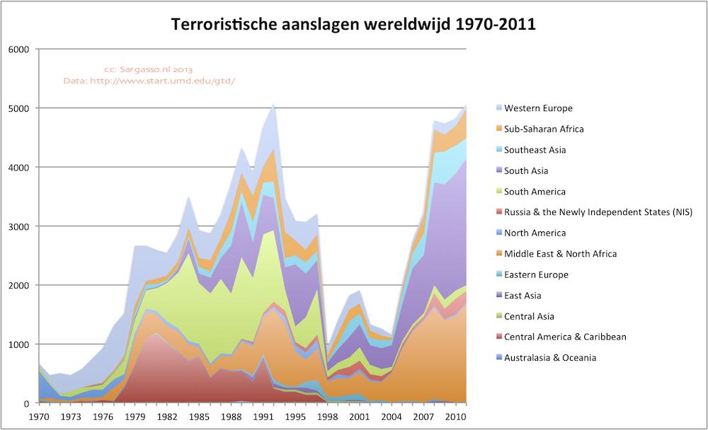 terroristische_aanslagen_1970_2011_475
