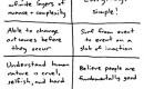 Ethische kwestie #2: heeft de idealist gelijk?