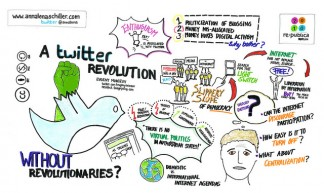 A Twitter Revolution Without Revolutionaries? (Evgeny Morozov at re:publica 2010) - Anna Lena Schiller