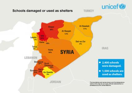 Onderwijsgrafiek # - Scholen in Syrie