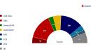 PollWatch 2014 brengt Europese peilingen in kaart