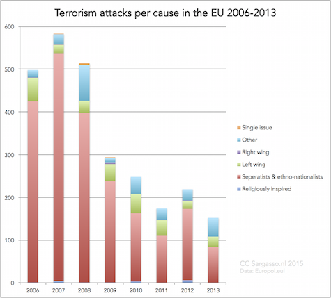 terrorism_cause_eu_475