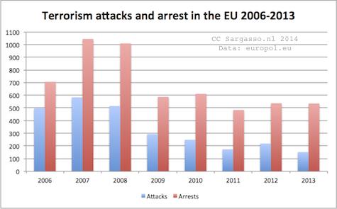 terrorisme_eu_2006_2013_475