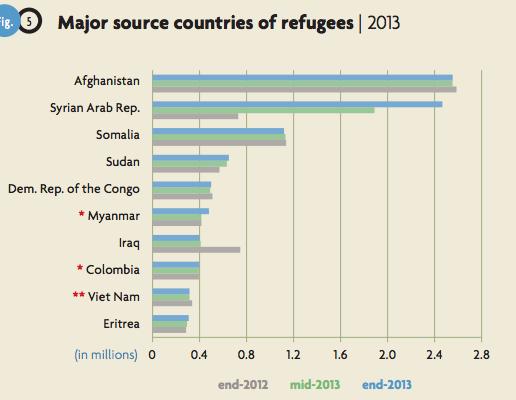 UNHCR_1