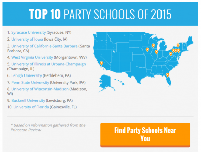 Top 10 party schools in US