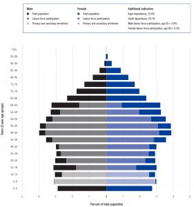 Onderwijsgrafiek - Human Capital Index 2013