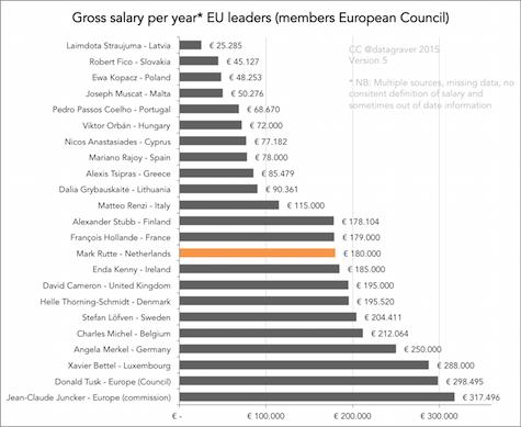 salary_eu_v5_475