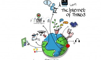 The internet of things - wilgengebroed