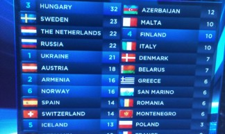 130/365 - Just to prove we actually made it to the left side of the screen! #Eurovision - Engyles