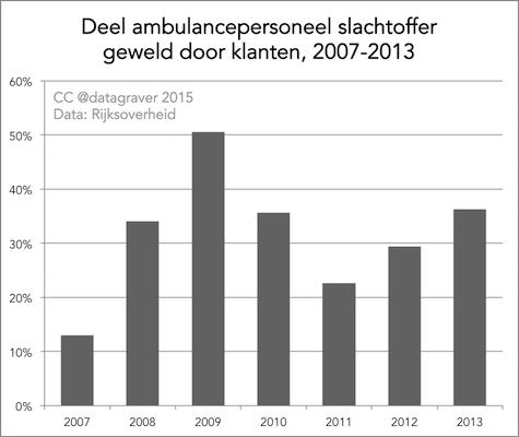 ambulance_475