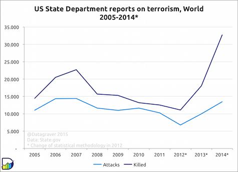 terrorism_state_dep_475