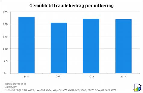 fraude2_475