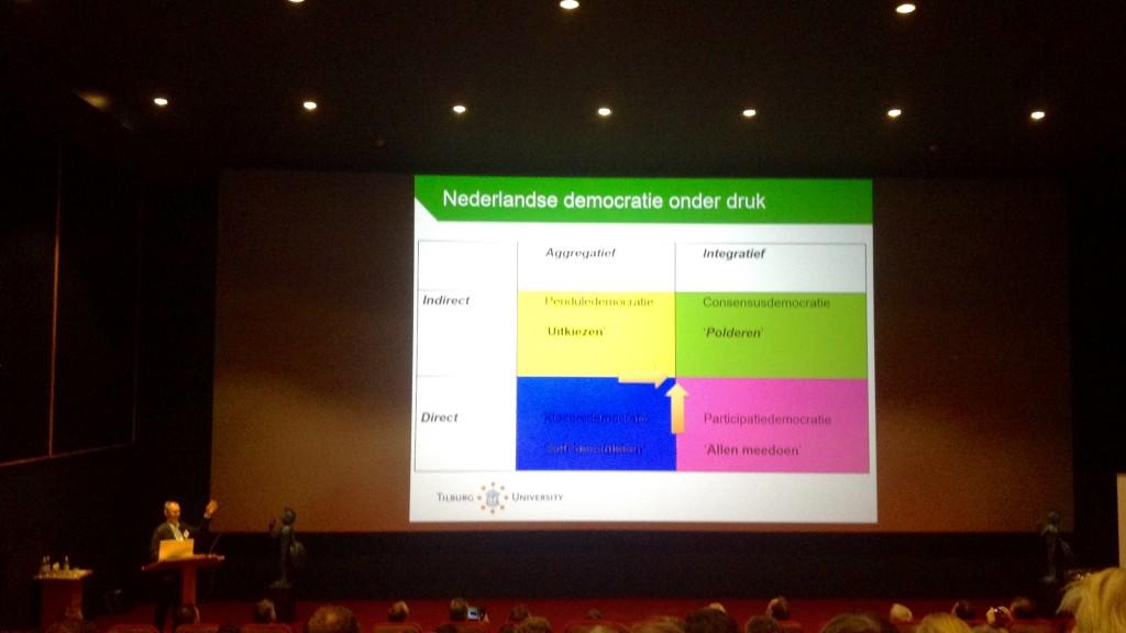 Frank Hendriks: democratiemodel