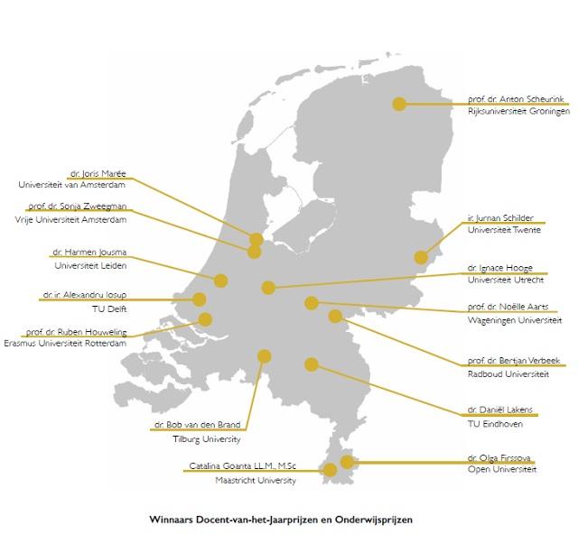 Onderwijsgrafiek -Topdocenten universiteiten
