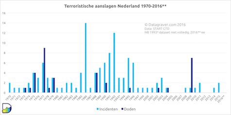 terrorisme_nl3_475