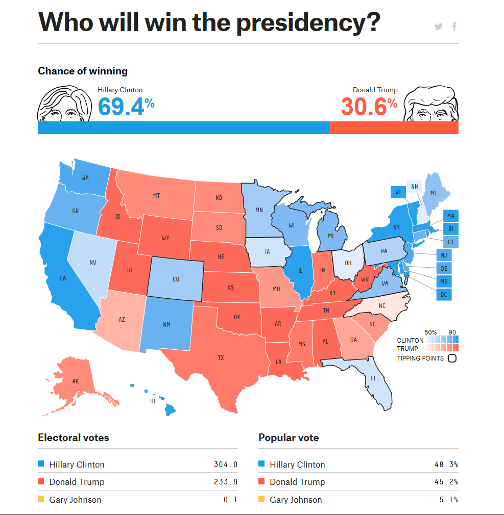 natesilver4aug2016