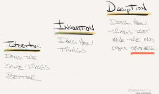 Iteration - Innovation - Disruption - Brian Solis