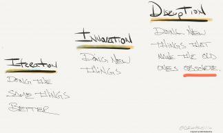 Iteration - Innovation - Disruption - Brian Solis