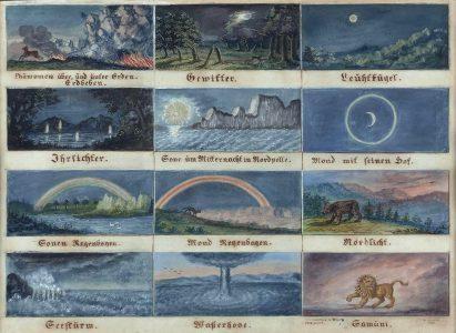 https://commons.wikimedia.org/wiki/File:Josef_Gabriel_Frey_Ansichten_atmosp%C3%A4hrischer_Ph%C3%A4nomene_1878.jpg