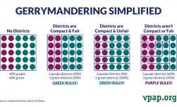 Gerrymandering Simplified - VCU CNS