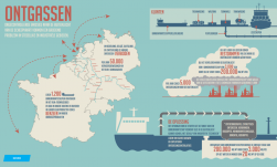 infographic Ontgassen