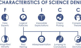5 characteristics of science denial