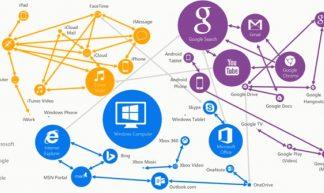schermafbeelding youtubefilmpje Microsoft Modern marketing with Chris Capossela & Allison Watson Convergence 2015