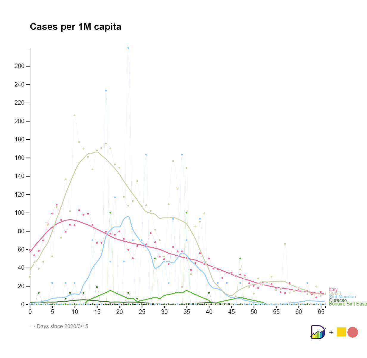 covid-19-chart