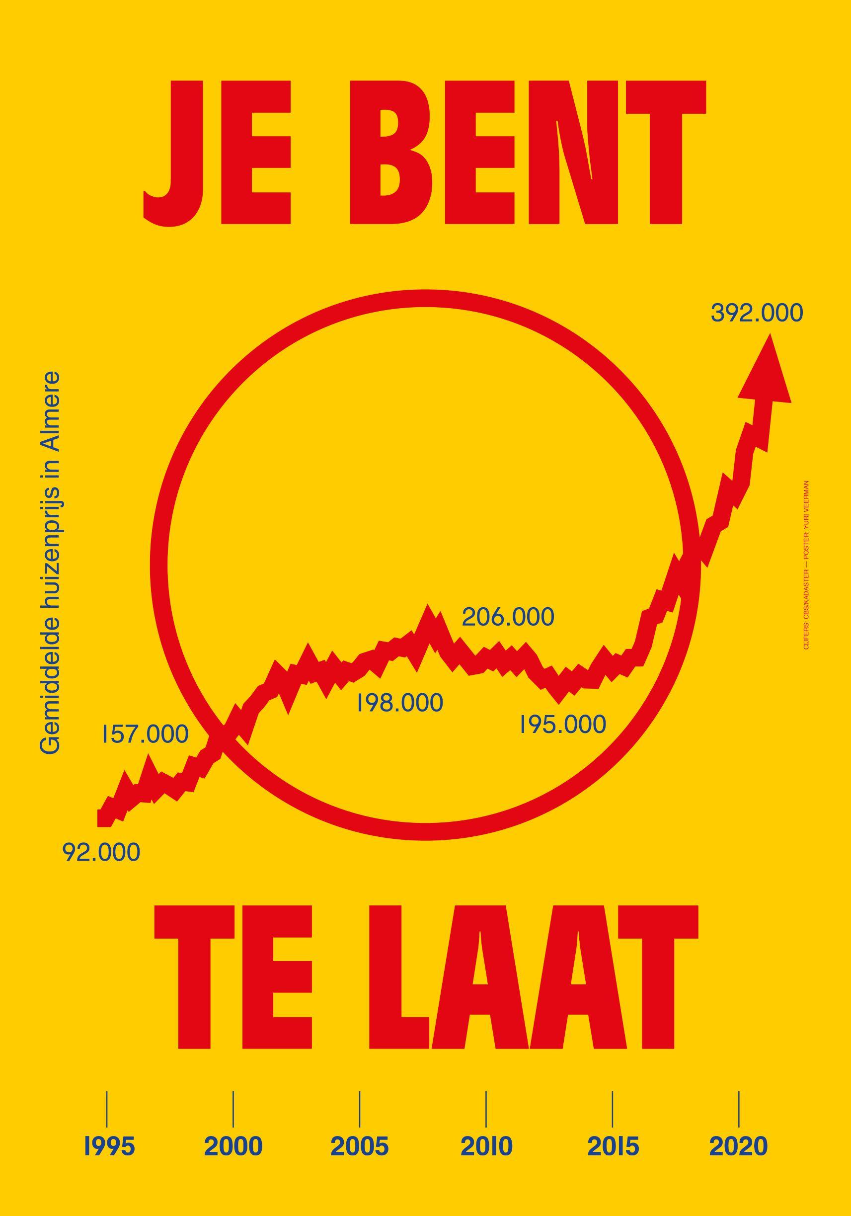 Yuri Veerman Poster je bent te laat Almere woonopstand